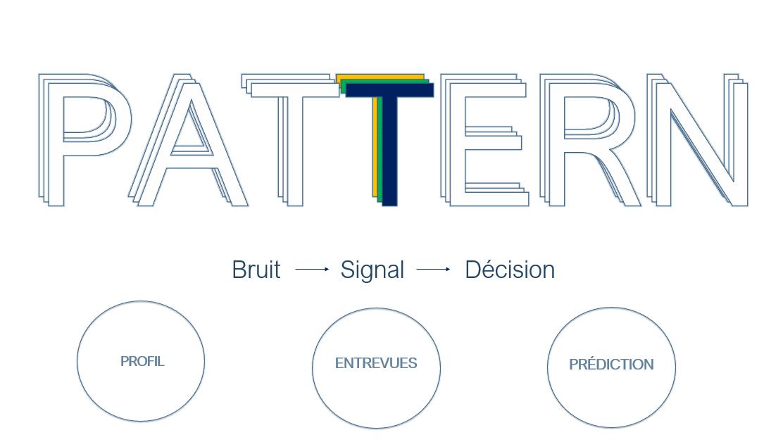 VivaTech_Manpower_Blog FutursTalents - Tout est Pattern