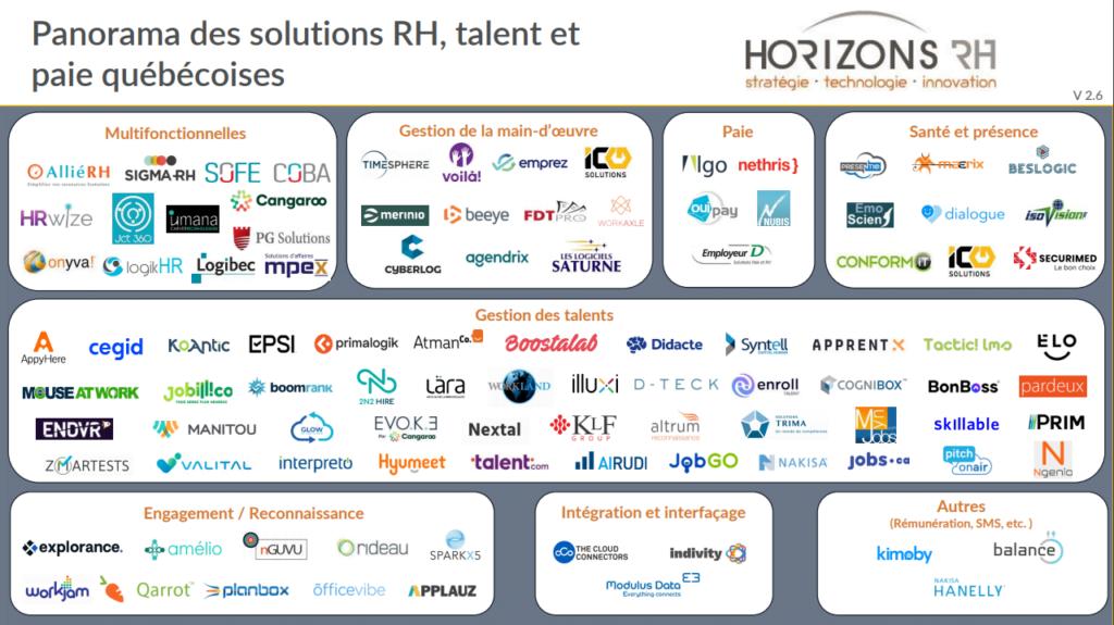 Solutions Technologiques RH - Québecoises - FutursTalents - Jean-Baptiste Audrerie