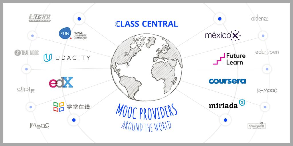 Muter avec les MOOC (exemple de MOOC à travers le monde)