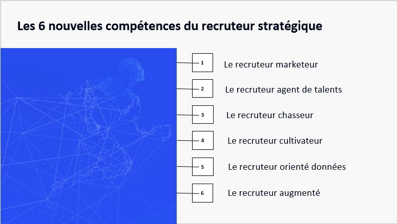 Les 6 compétences du recruteur stratégique_Cerebra.ai_Webinaire_Jean-Baptiste Audrerie_Janvier 2021